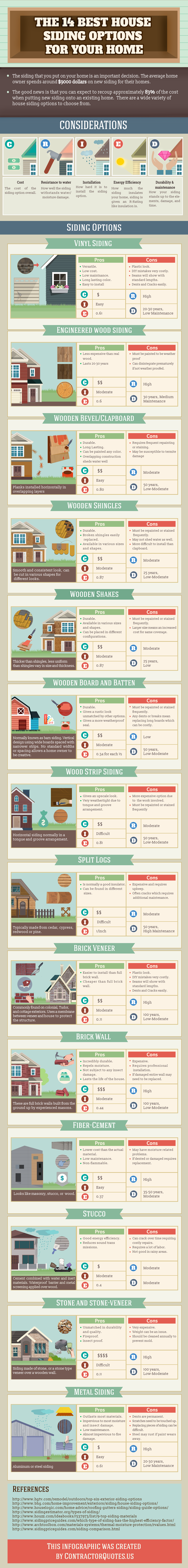 infographic describing the pros and cons of different home siding options