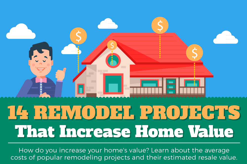 remodeling projects that increase home value