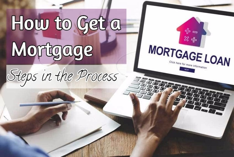 "computer with the text ""mortgage loan"" written on the screen"