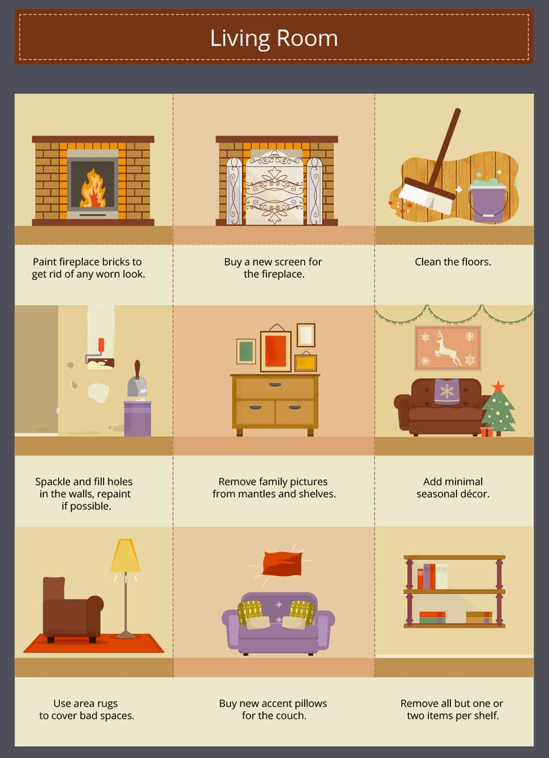 section of the infographic on the living room