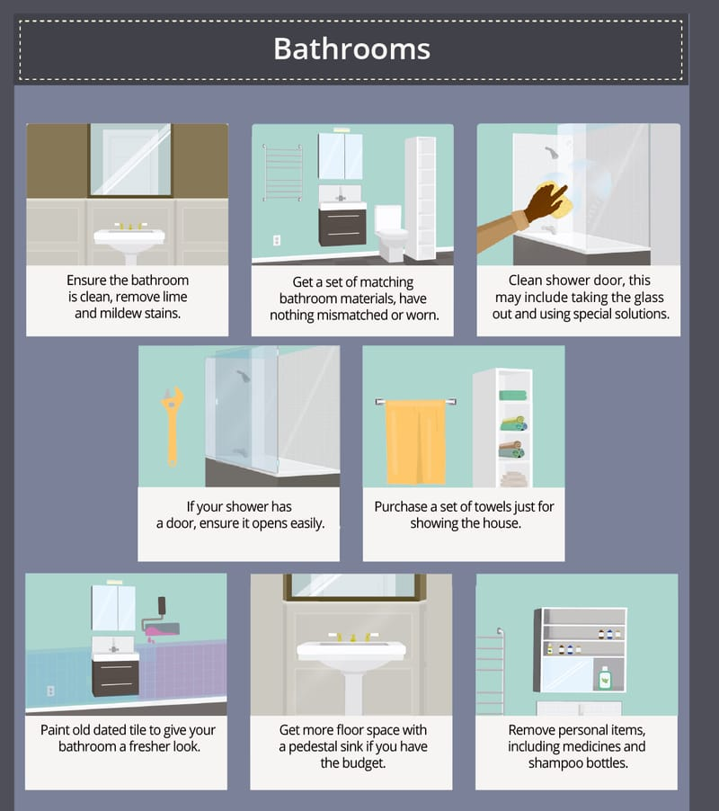 bathroom staging tips