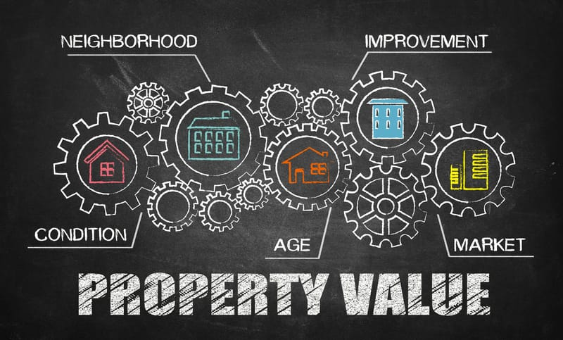 illustration of what is included in the property value