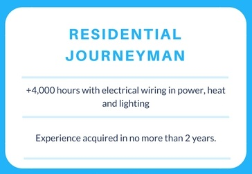 Residential journeyman license requirements in Colorado