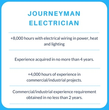 journeyman electrician license requirements in Colorado