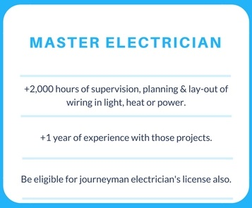 master electrician license requirements in Colorado