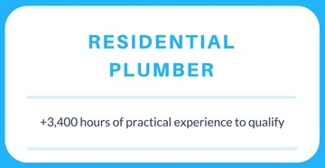 residential plumber license requirements in Colorado